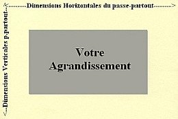 explications dimensions passe-partout